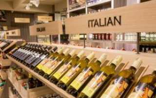 Секреты: как правильно продвигать алкогольные бренды?