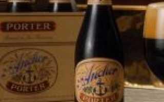 Портер (Porter) – пиво рабочего класса