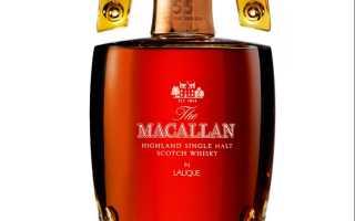 Что купить за 6, 2 миллиона долларов: яхту или бутылку самого дорогого виски
